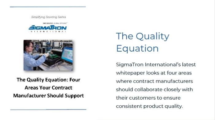 The Quality Equation